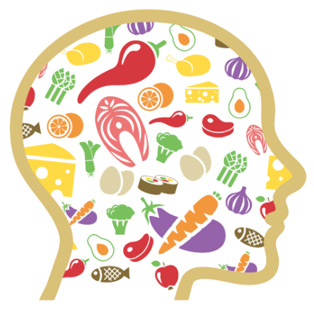 Compass & Footprint Intelligence report reveals tools to promote healthier choices